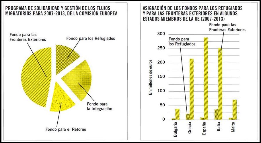 Datos Amnistía Internacional